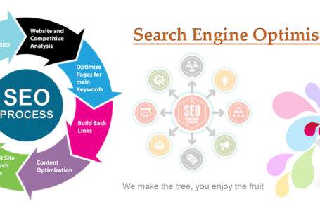 The Secret World Of Search Engine Optimization