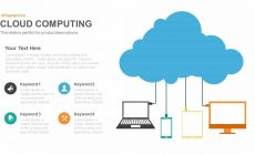 The Shift to Cloud Computing – Will It Shift the Jobs?